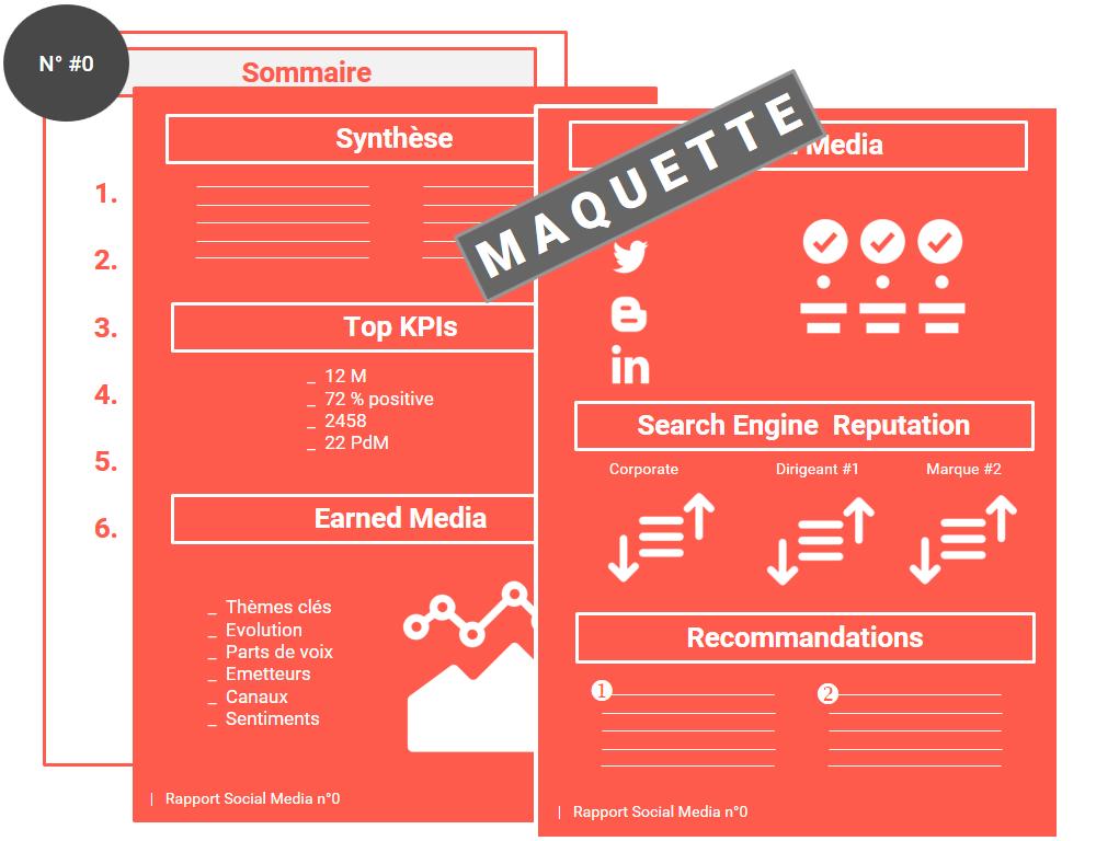 maquette pour soumettre les types de rubriques, analyses et KPIs à validation
