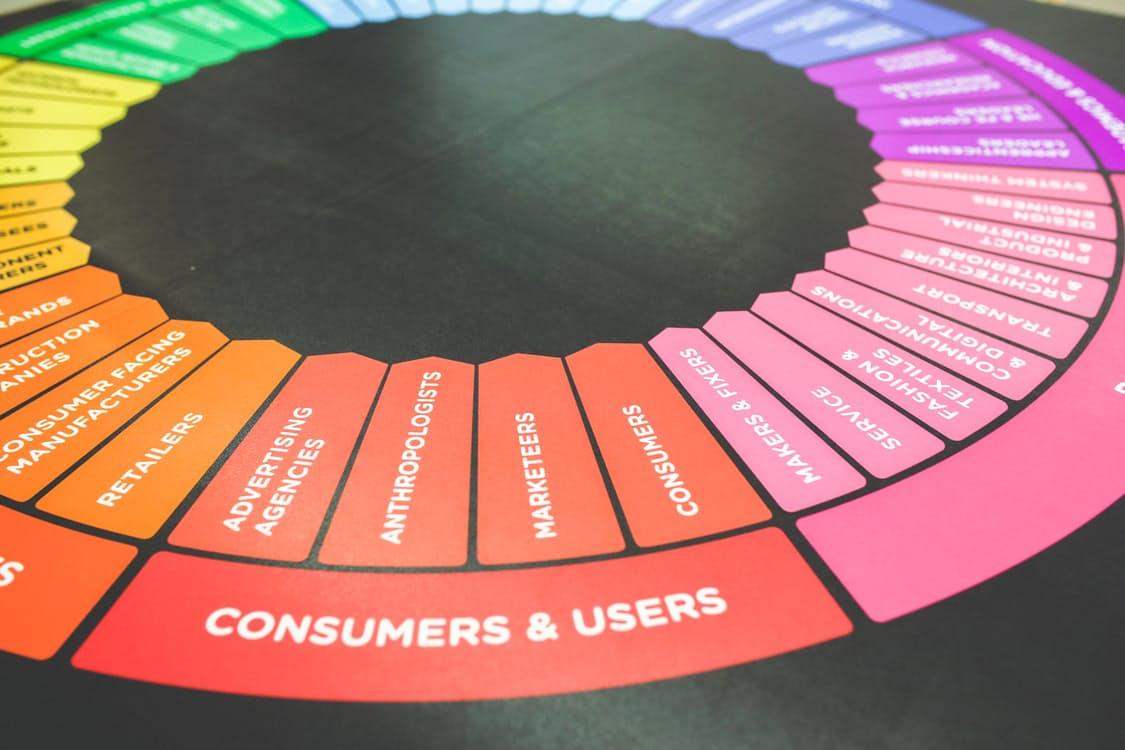 Roue consommateurs et utilisateurs