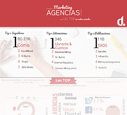 preview Infografia agencias esp