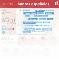 preview-Infografia bancos españoles