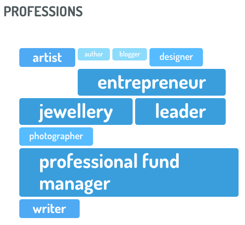 professions-digimind-social-listening