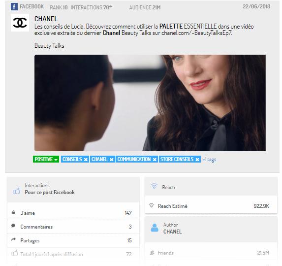 post de Facebook sobre Chanel marketing de contenidos