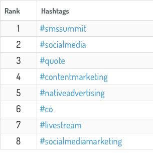 hashtag usados durante smssummit