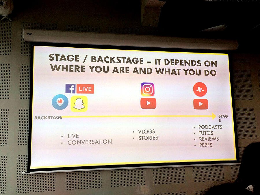 a graphic outlining examples of stage and backstage content