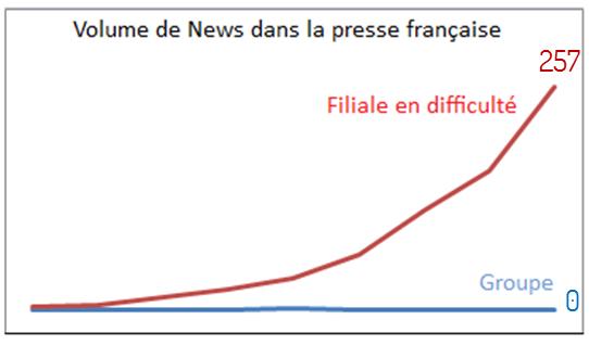 voume news presse frandaise française