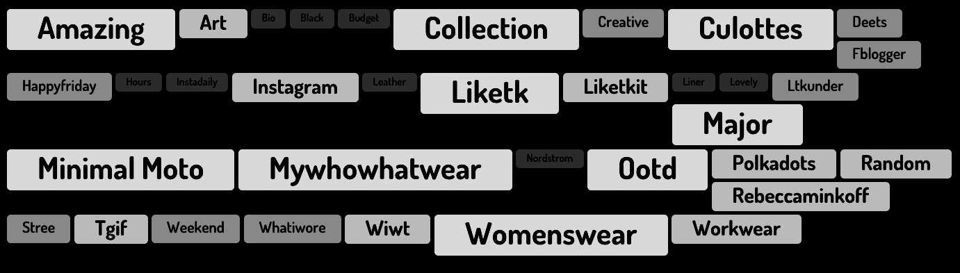 analysis-of-hashtags-for-whowhatwear