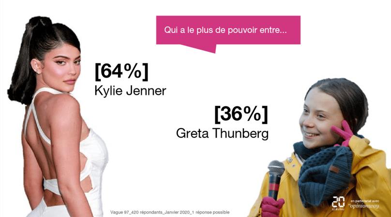 KJ and Greta Thunberg-1