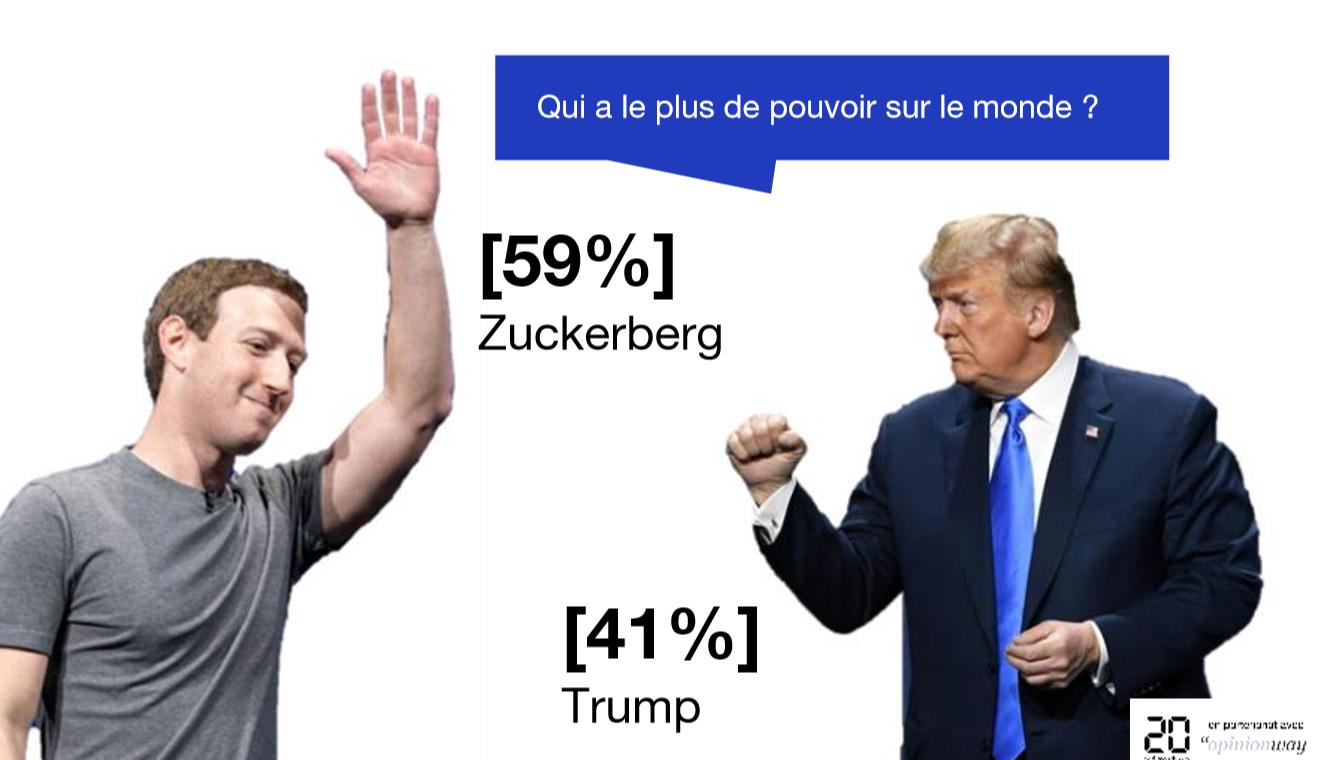 Slide 39 Zuckerberg-Trump-2