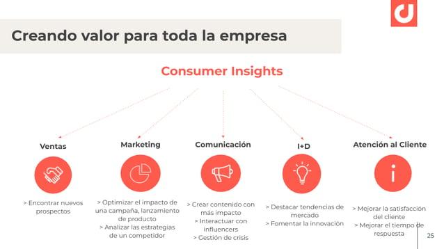 consumer insights creando valor