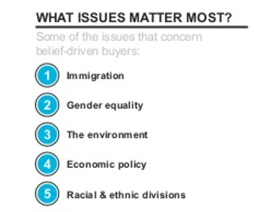 issue-matter-most