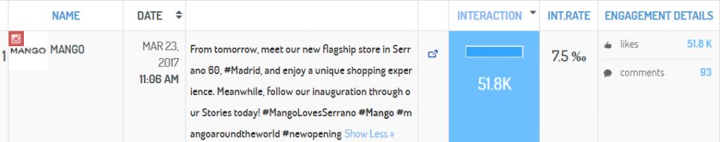 interacciones de mango en instagram