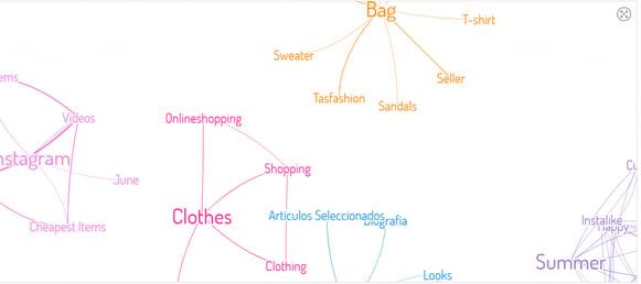 Tendencias actuales y emergentes y cómo están interrelacionadas (sector del retail)