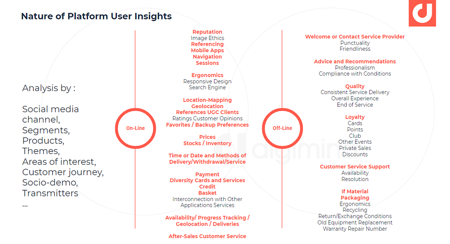 nature of platform user insights