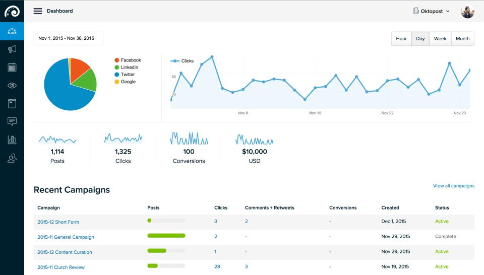 Oktopost Platform Performing Social Listening Function