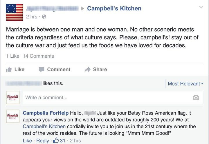 Campbell's Facebook Post Engagement