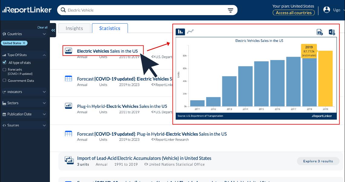 ReportLinker Platform