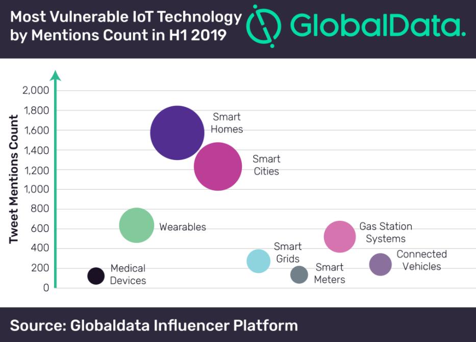 GlobalData Platform