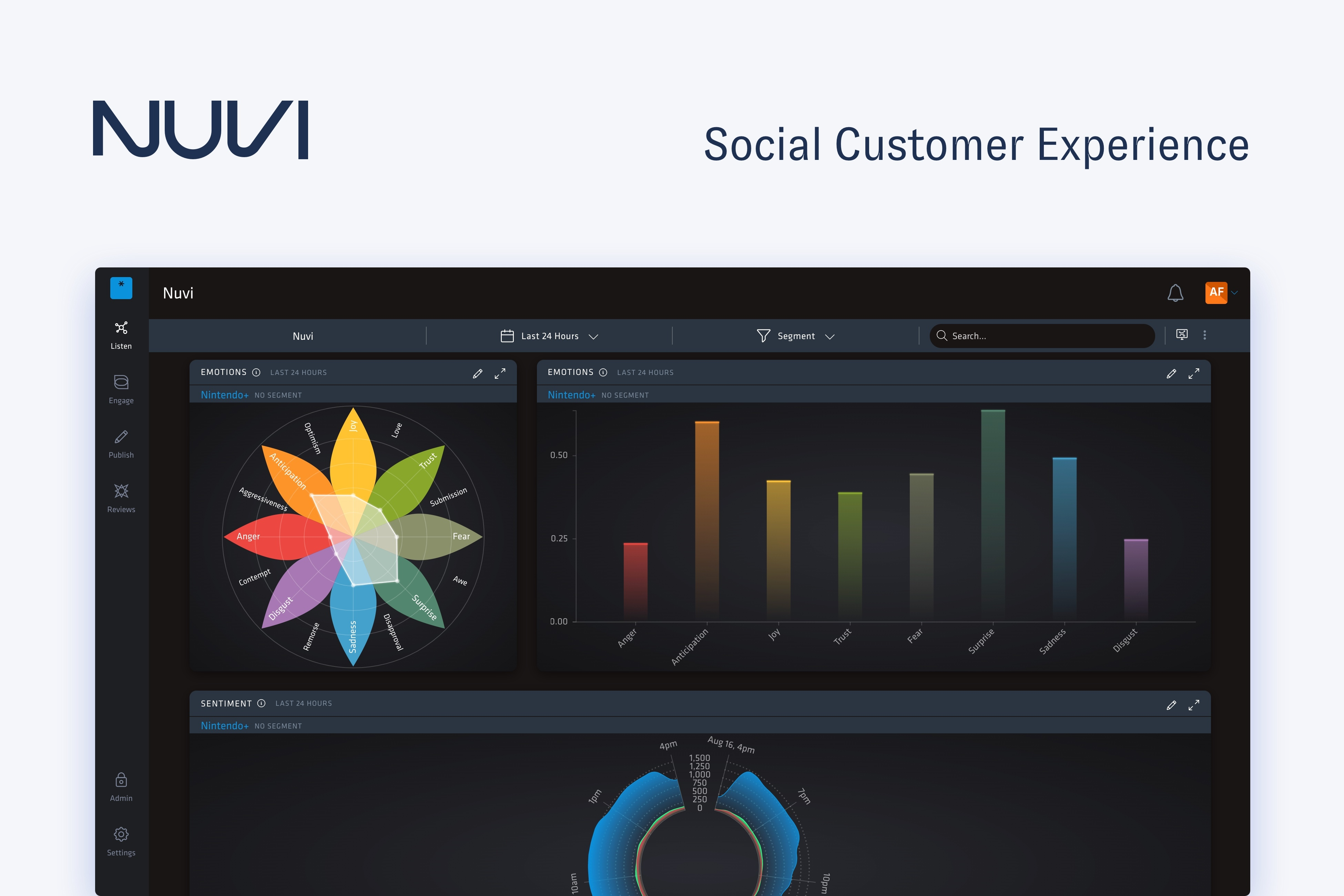 NUVI Platform Performing Social Listening Function